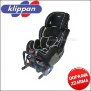 Klippan Kiss 2 Plus 2018