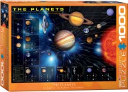 Puzzle EuroGraphics Planety 1000